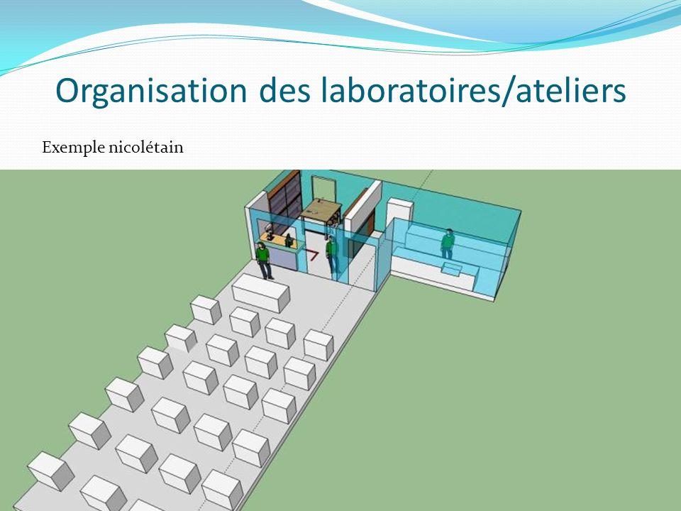 Organisation des laboratoires/ateliers Exemple nicolétain