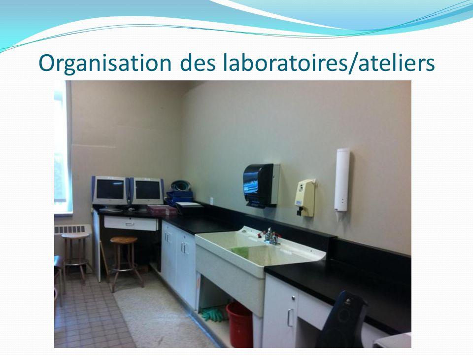 Organisation des laboratoires/ateliers