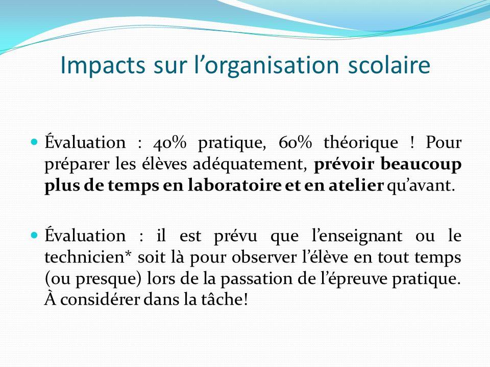 Impacts sur lorganisation scolaire Évaluation : 40% pratique, 60% théorique ! Pour préparer les élèves adéquatement, prévoir beaucoup plus de temps en