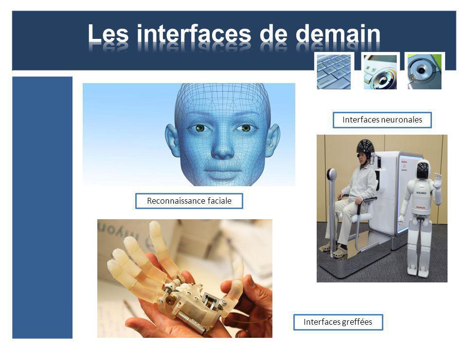Reconnaissance faciale Interfaces greffées Interfaces neuronales