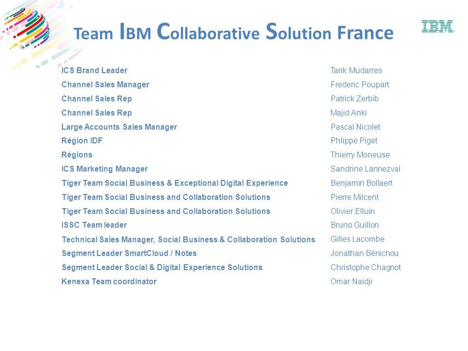 Notre Parcours ICS France 2014 est un marathon – H1 2013 atteint, de beaux gestes, de belles références Distance du parcours Channel France ICS Q4: 3.4M Un travail déquipe, en relais – Besoin de BPs sur les axes stratégiques – Les autres équipes Channel internationaux avancent plus rapidement.