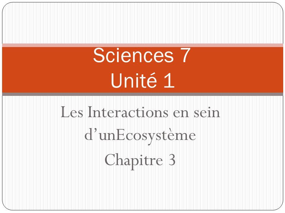 Les Interactions en sein dunEcosystème Chapitre 3 Sciences 7 Unité 1