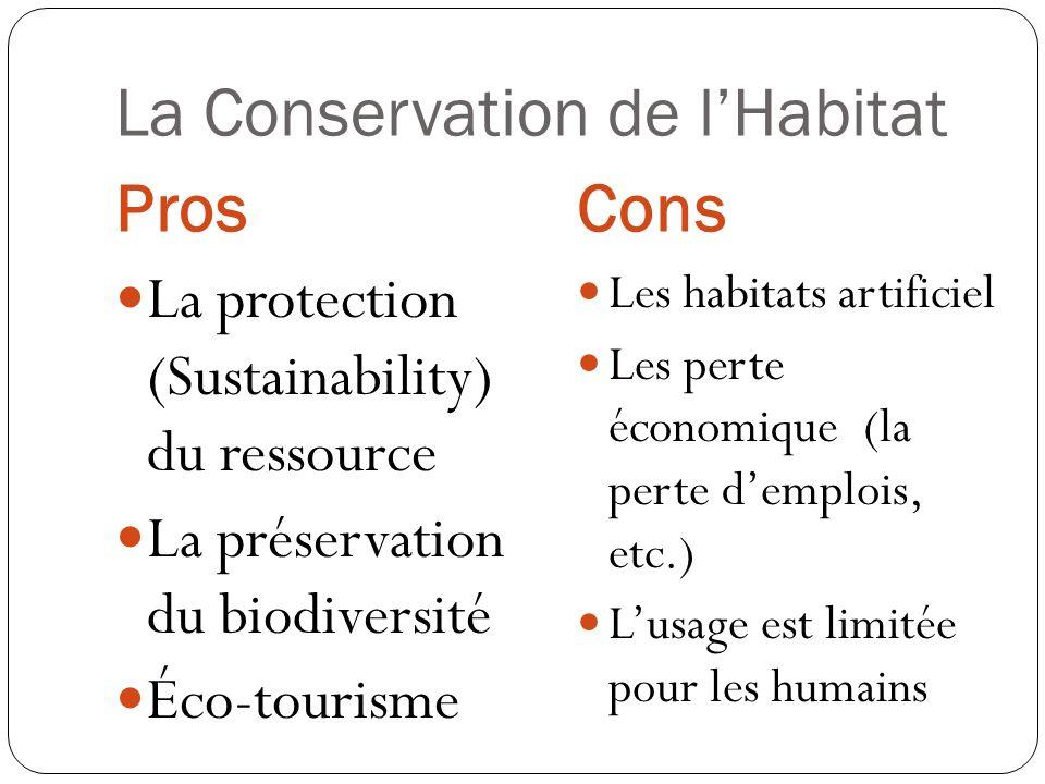 La Conservation de lHabitat ProsCons La protection (Sustainability) du ressource La préservation du biodiversité Éco-tourisme Les habitats artificiel Les perte économique (la perte demplois, etc.) Lusage est limitée pour les humains