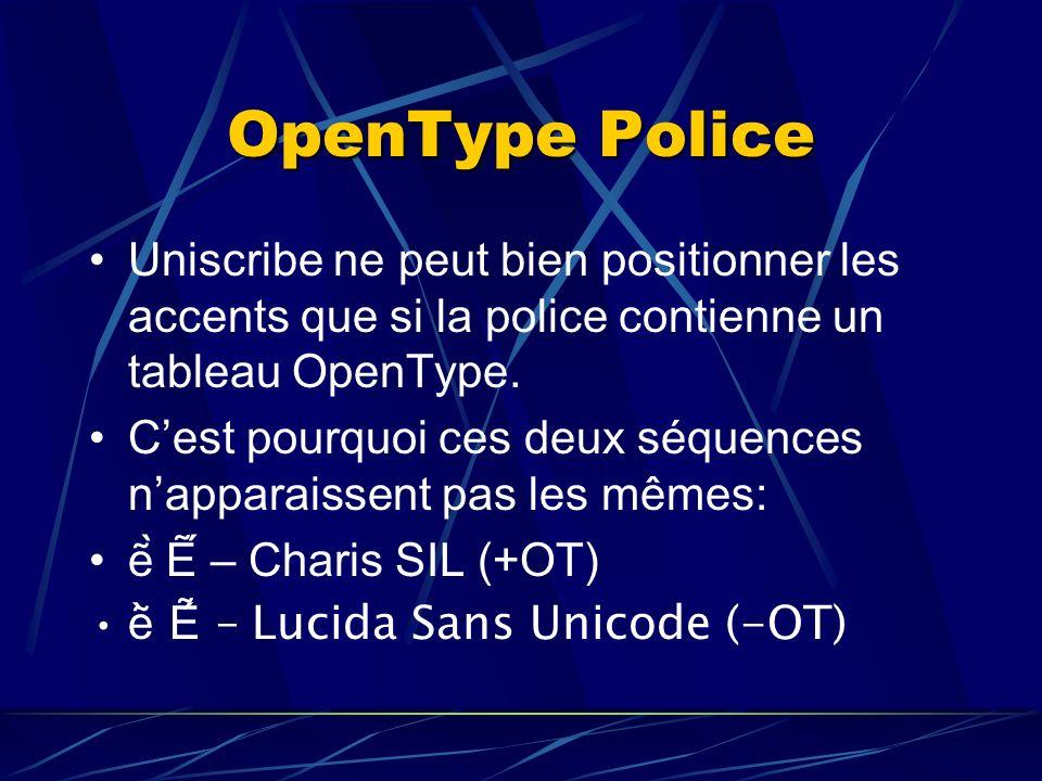Pour conformer à Unicode Système conformant à Unicode aujourd hui : –Windows XP –Office 2003 ou Open Office 2.0 Liste de contrôle –Clavier qui produit les codes nécessaires –Uniscribe (à vérifier dans des cas bizarres) –Police Unicode OpenType si positionnement des accents est requis.