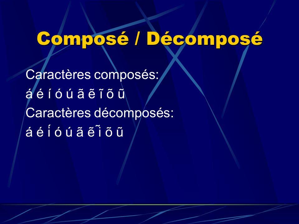 Composé / Décomposé Caractères composés: á é í ó ú ã ĩ õ ũ Caractères décomposés: á é í ó ú ã ẽ ĩ õ ũ