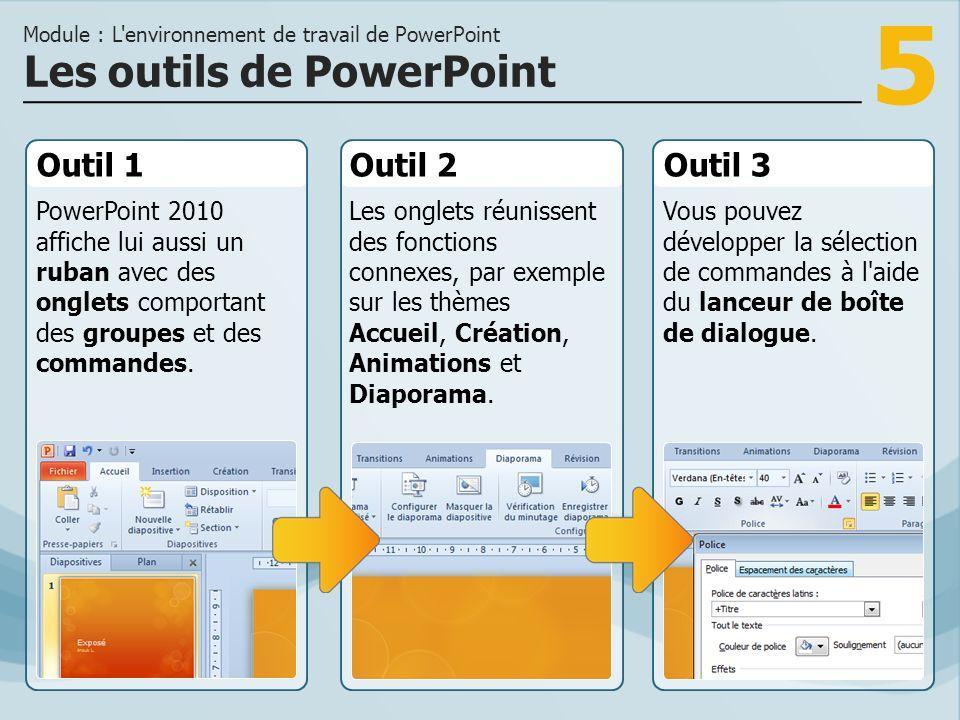 5 Outil 1 PowerPoint 2010 affiche lui aussi un ruban avec des onglets comportant des groupes et des commandes.