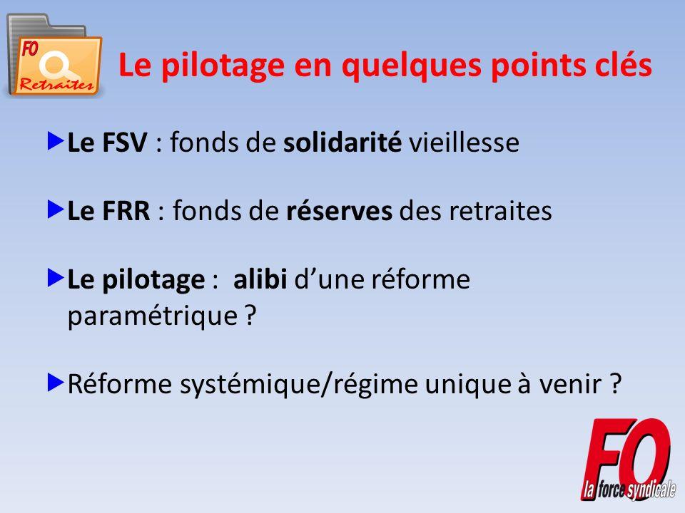 Le pilotage en quelques points clés Le FSV : fonds de solidarité vieillesse Le FRR : fonds de réserves des retraites Le pilotage : alibi dune réforme paramétrique .