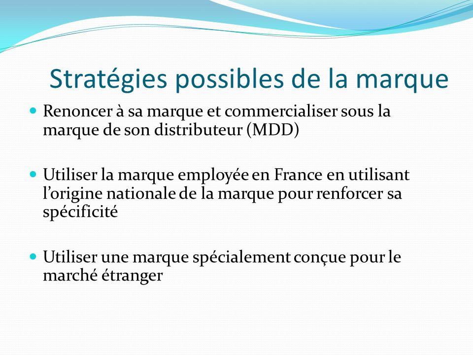 Stratégies possibles de la marque Renoncer à sa marque et commercialiser sous la marque de son distributeur (MDD) Utiliser la marque employée en Franc