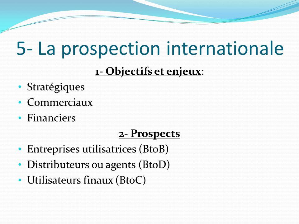 1- Objectifs et enjeux: Stratégiques Commerciaux Financiers 2- Prospects Entreprises utilisatrices (BtoB) Distributeurs ou agents (BtoD) Utilisateurs