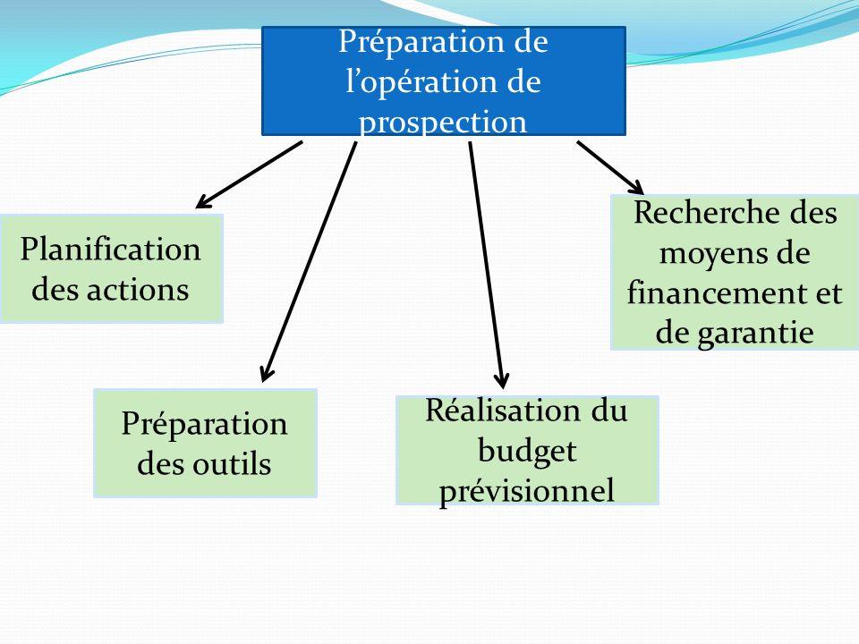 Préparation de lopération de prospection Planification des actions Réalisation du budget prévisionnel Préparation des outils Recherche des moyens de f