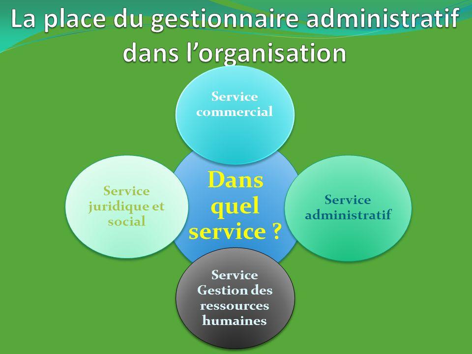 Dans quel service ? Service commercial Service administratif Service Gestion des ressources humaines Service juridique et social