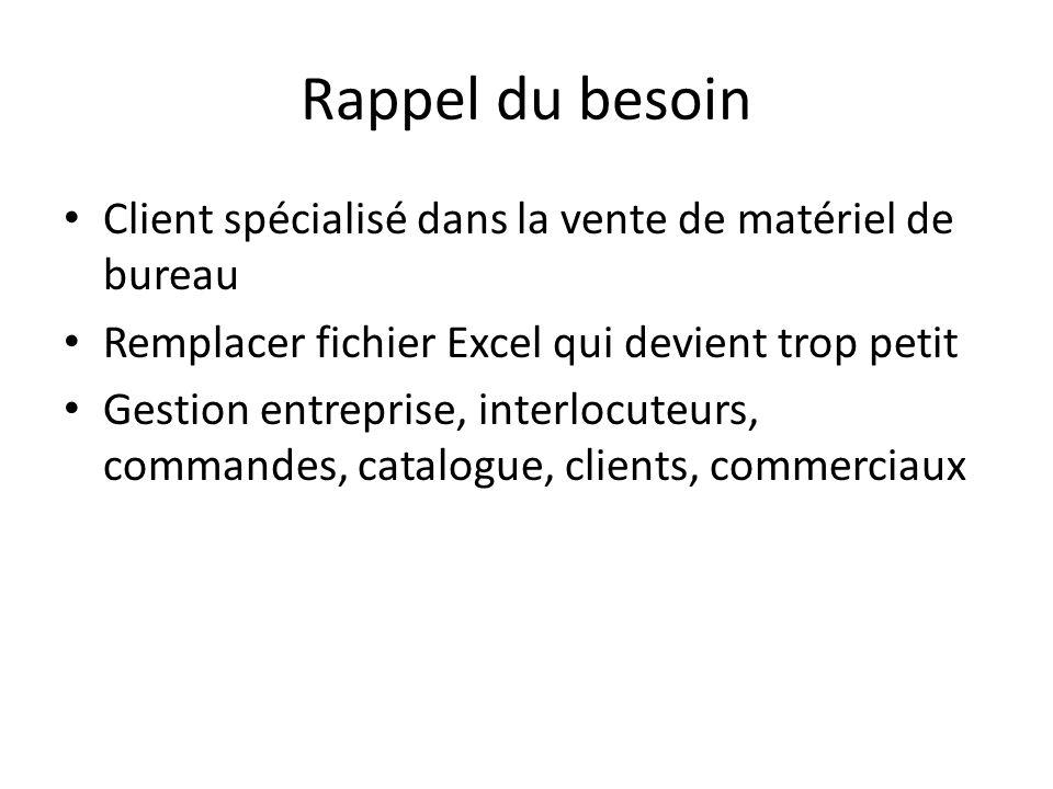 Rappel du besoin Client spécialisé dans la vente de matériel de bureau Remplacer fichier Excel qui devient trop petit Gestion entreprise, interlocuteu