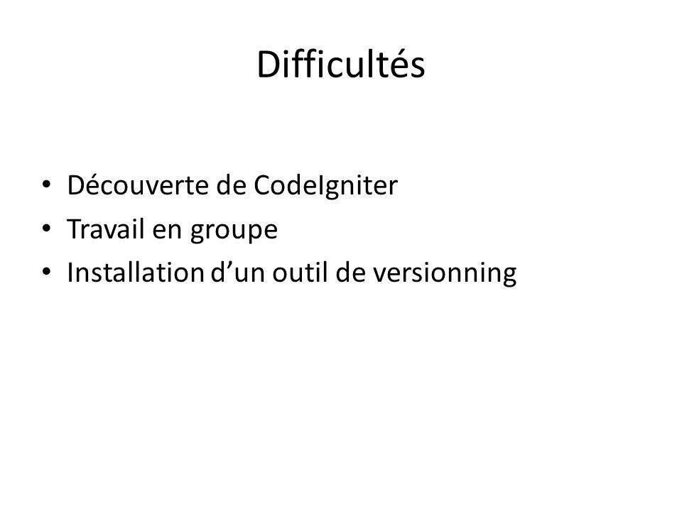 Difficultés Découverte de CodeIgniter Travail en groupe Installation dun outil de versionning