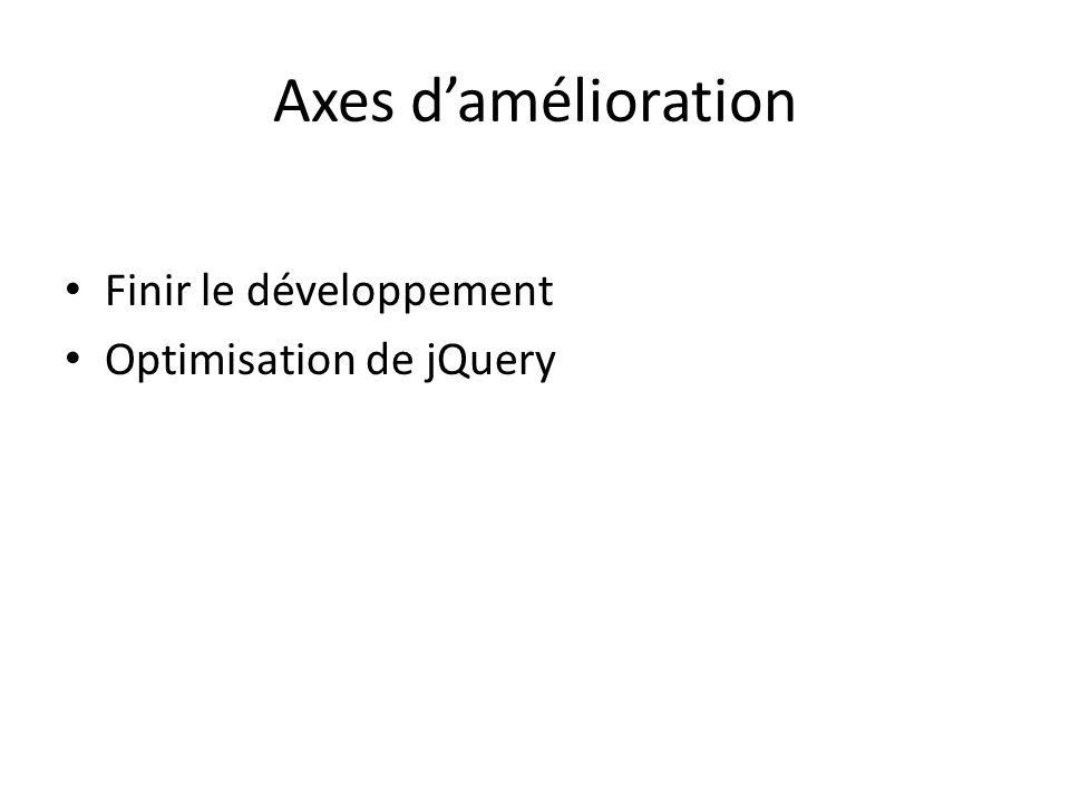 Axes damélioration Finir le développement Optimisation de jQuery