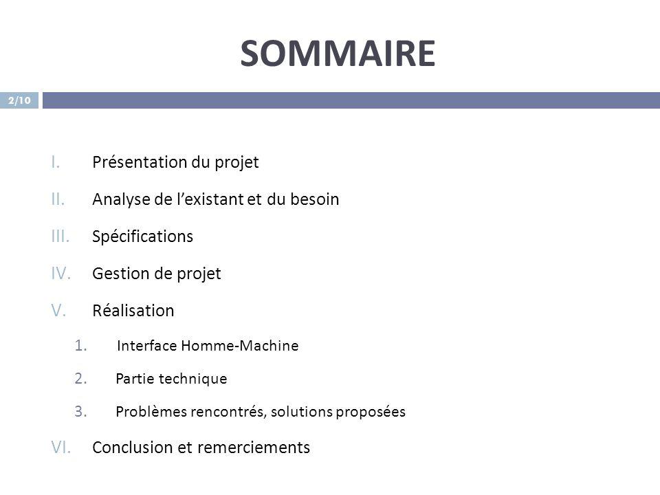 SOMMAIRE I.Présentation du projet II. Analyse de lexistant et du besoin III.