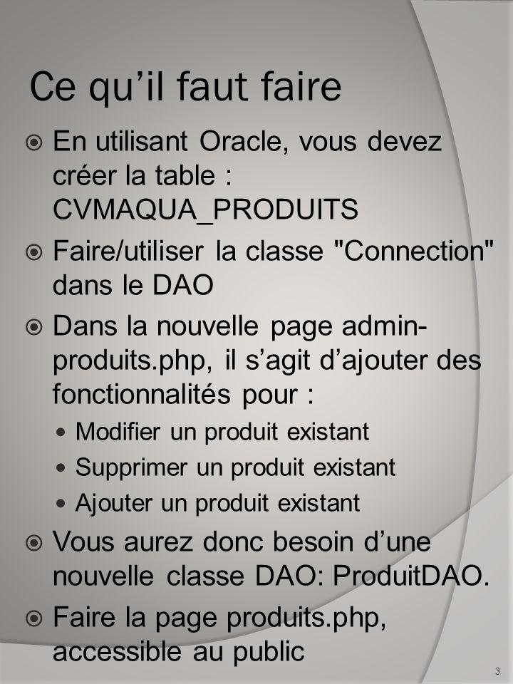 Ce quil faut faire En utilisant Oracle, vous devez créer la table : CVMAQUA_PRODUITS Faire/utiliser la classe Connection dans le DAO Dans la nouvelle page admin- produits.php, il sagit dajouter des fonctionnalités pour : Modifier un produit existant Supprimer un produit existant Ajouter un produit existant Vous aurez donc besoin dune nouvelle classe DAO: ProduitDAO.
