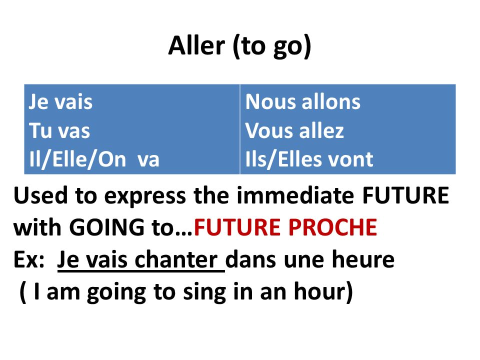 Aller (to go) Je vais Tu vas Il/Elle/On va Nous allons Vous allez Ils/Elles vont Used to express the immediate FUTURE with GOING to…FUTURE PROCHE Ex: Je vais chanter dans une heure ( I am going to sing in an hour)