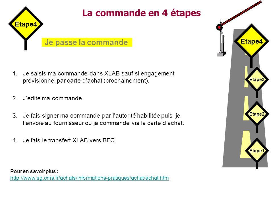 La commande en 4 étapes Je passe la commande 1.Je saisis ma commande dans XLAB sauf si engagement prévisionnel par carte dachat (prochainement).