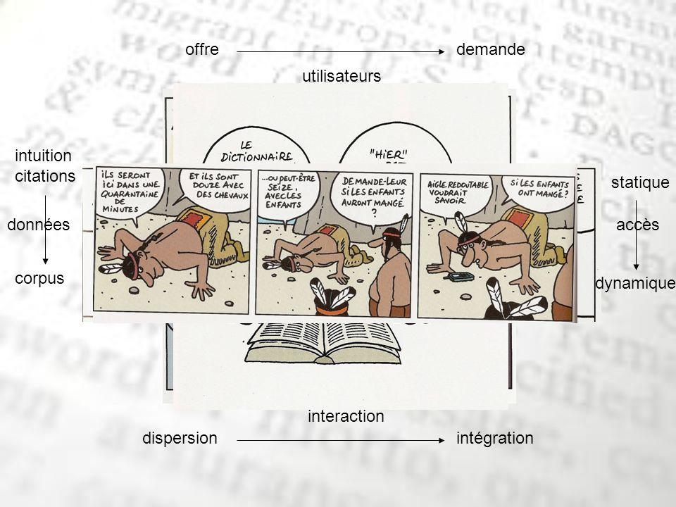 utilisateurs donnéesaccès interaction offredemande dispersionintégration intuition citations corpus statique dynamique
