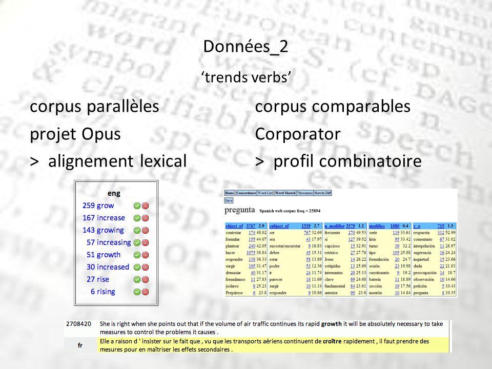 Données_2 corpus parallèles projet Opus >alignement lexical corpus comparables Corporator >profil combinatoire trends verbs