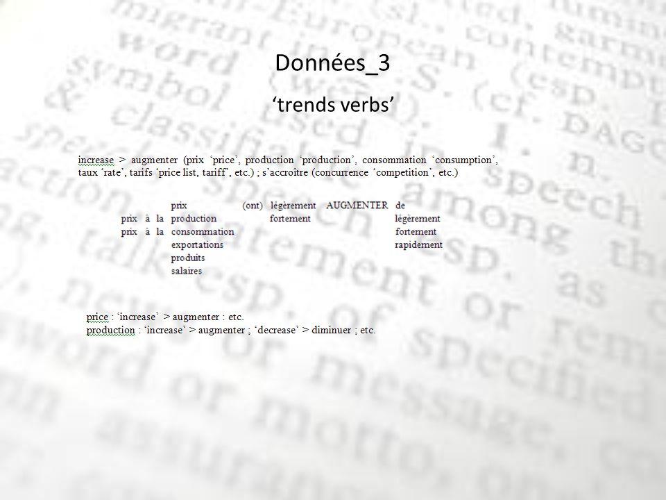 Données_3 trends verbs