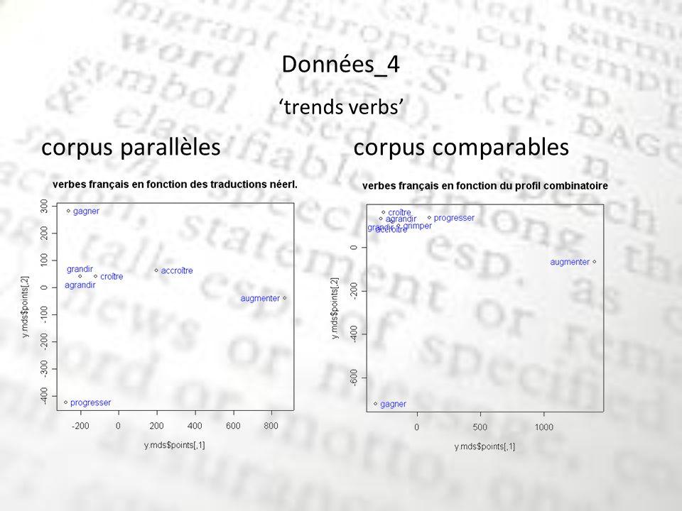Données_4 corpus parallèlescorpus comparables trends verbs