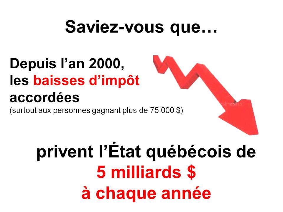 Saviez-vous que… Depuis lan 2000, les baisses dimpôt accordées (surtout aux personnes gagnant plus de 75 000 $) privent lÉtat québécois de 5 milliards $ à chaque année