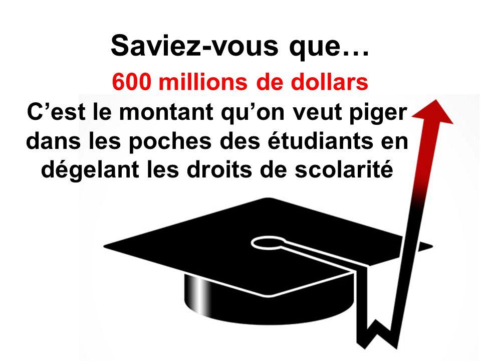 Saviez-vous que… Cest le montant quon veut piger dans les poches des étudiants en dégelant les droits de scolarité 600 millions de dollars