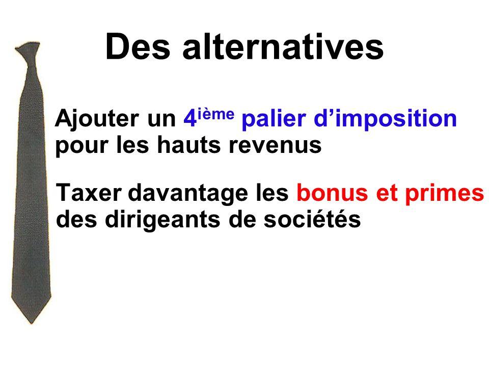 Des alternatives Ajouter un 4 ième palier dimposition pour les hauts revenus Taxer davantage les bonus et primes des dirigeants de sociétés