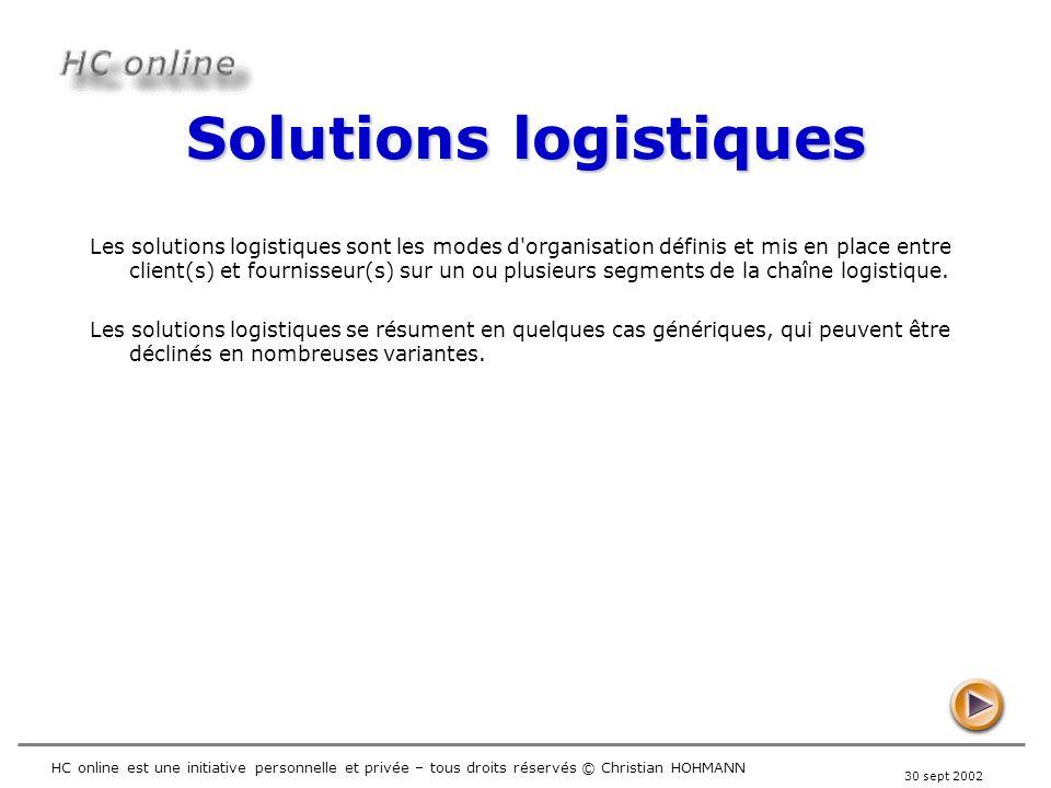 30 sept 2002 HC online est une initiative personnelle et privée – tous droits réservés © Christian HOHMANN Solutions logistiques Les solutions logisti