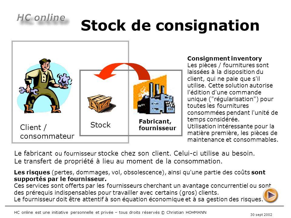 30 sept 2002 HC online est une initiative personnelle et privée – tous droits réservés © Christian HOHMANN Stocks chez le fournisseur Client / consommateurStockFabricant, fournisseur Le fabricant ou fournisseur conserve les stocks de son client.