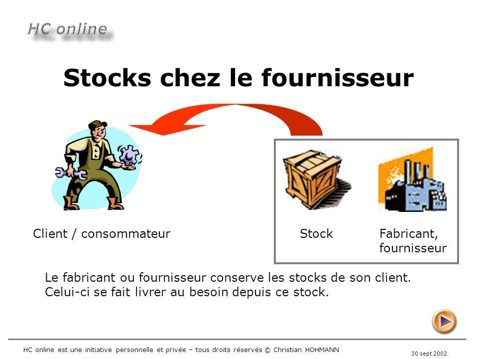 30 sept 2002 HC online est une initiative personnelle et privée – tous droits réservés © Christian HOHMANN Stocks chez le fournisseur Client / consomm