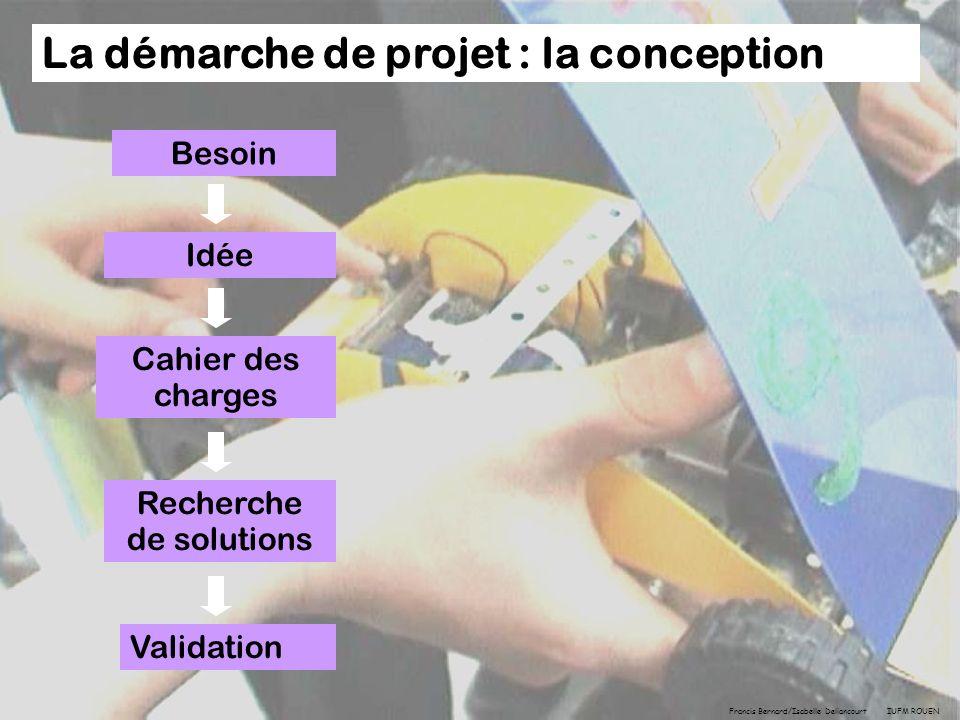 La démarche de projet : la conception Francis Bernard/Isabelle Deliancourt IUFM ROUEN Besoin Idée Cahier des charges Recherche de solutions Validation