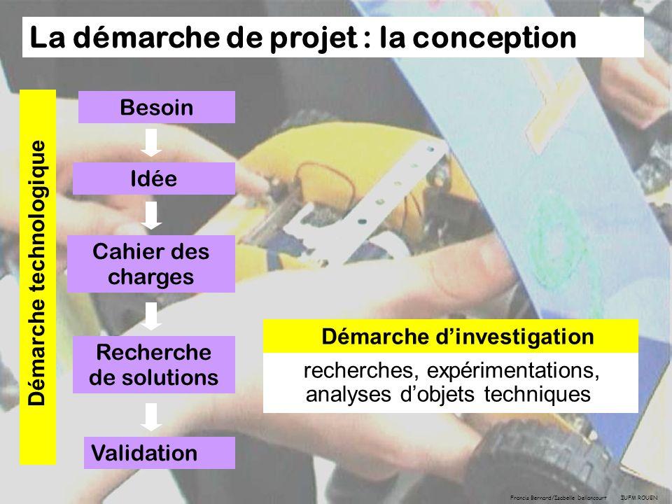 La démarche de projet : la conception Démarche technologique Francis Bernard/Isabelle Deliancourt IUFM ROUEN Besoin Idée Cahier des charges Recherche