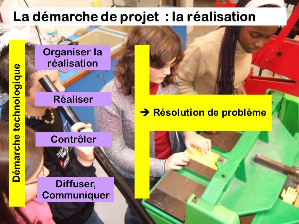 Organiser la réalisation Réaliser Contrôler La démarche de projet : la réalisation Diffuser, Communiquer Démarche technologique HghHgHgHgHjHghHgHgHgHj