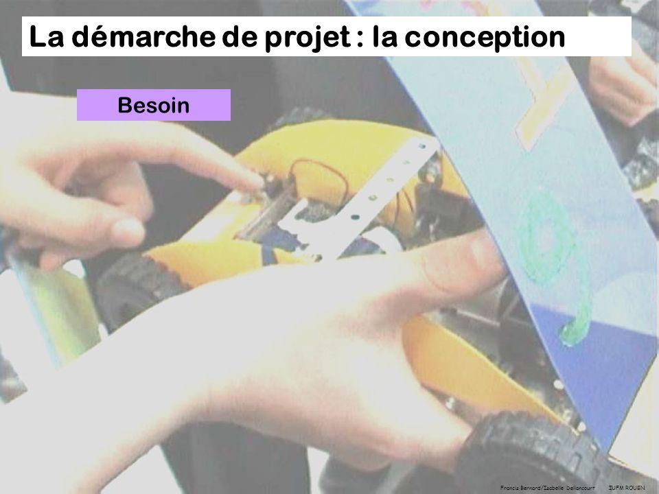 La démarche de projet : la conception Francis Bernard/Isabelle Deliancourt IUFM ROUEN Besoin