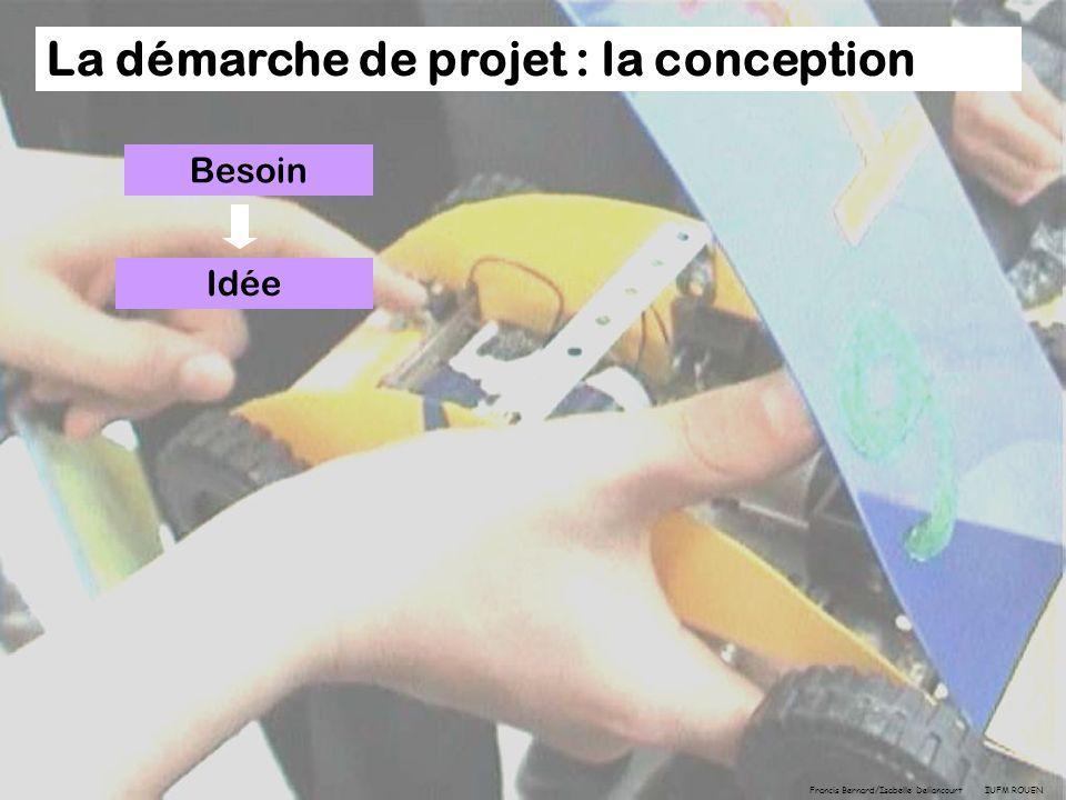 La démarche de projet : la conception Francis Bernard/Isabelle Deliancourt IUFM ROUEN Besoin Idée