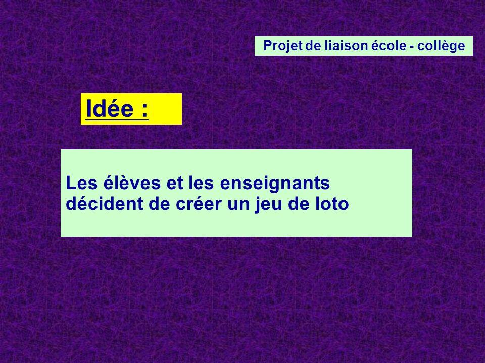 La démarche de projet : la conception Francis Bernard/Isabelle Deliancourt IUFM ROUEN Besoin Idée Cahier des charges