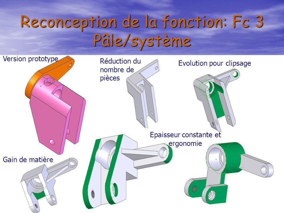 Reconception de la fonction: Fc 3 Pâle/système Version prototype Réduction du nombre de pièces Evolution pour clipsage Gain de matière Epaisseur const