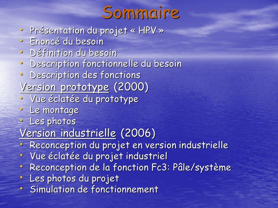 Vue éclatée du projet (version 2006)