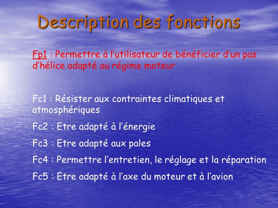 Description des fonctions Fp1 : Permettre à lutilisateur de bénéficier dun pas dhélice adapté au régime moteur Fc1 : Résister aux contraintes climatiq