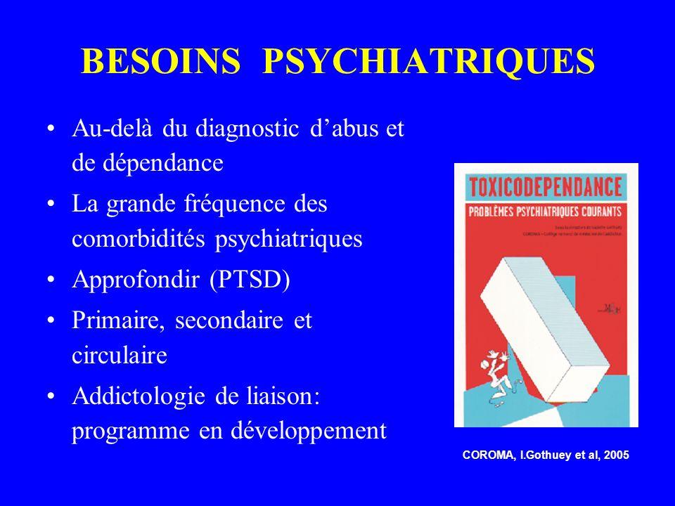 BESOINS PSYCHIATRIQUES Au-delà du diagnostic dabus et de dépendance La grande fréquence des comorbidités psychiatriques Approfondir (PTSD) Primaire, secondaire et circulaire Addictologie de liaison: programme en développement COROMA, I.Gothuey et al, 2005