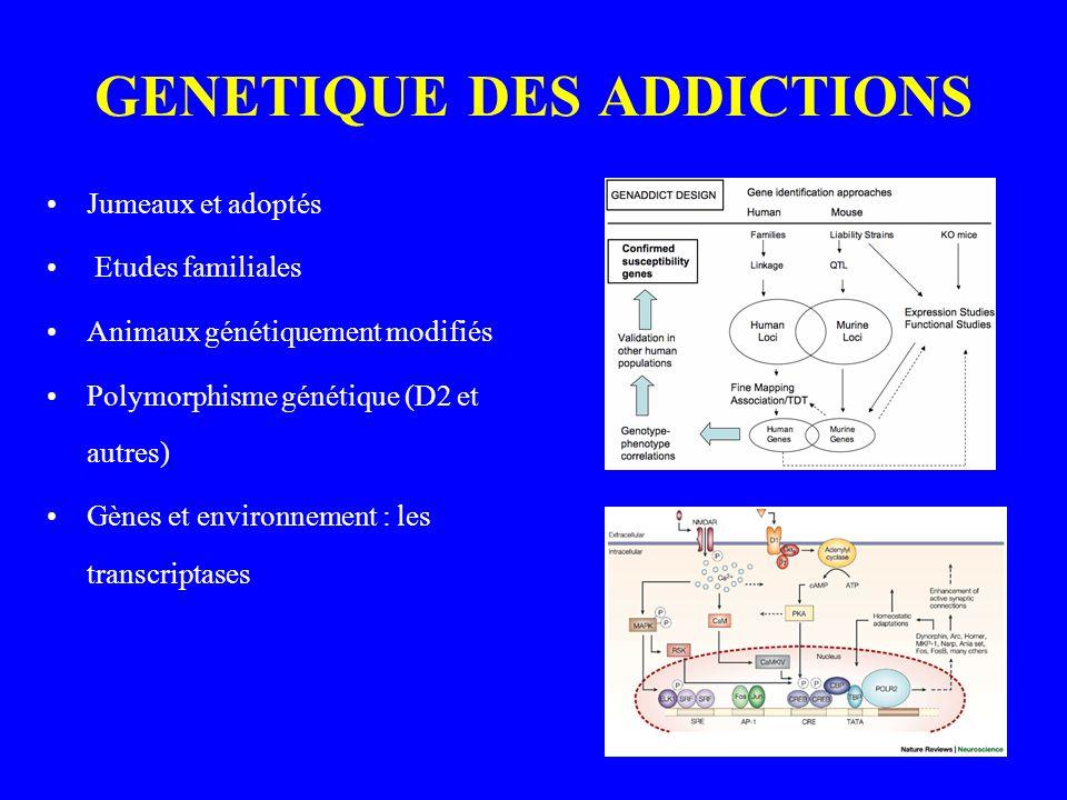 GENETIQUE DES ADDICTIONS Jumeaux et adoptés Etudes familiales Animaux génétiquement modifiés Polymorphisme génétique (D2 et autres) Gènes et environnement : les transcriptases