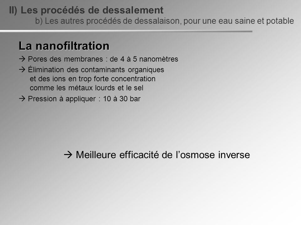 La nanofiltration Pores des membranes : de 4 à 5 nanomètres Élimination des contaminants organiques et des ions en trop forte concentration comme les