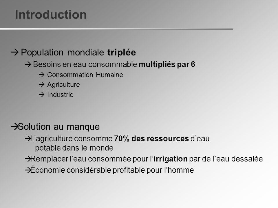 Population mondiale triplée Besoins en eau consommable multipliés par 6 Consommation Humaine Agriculture Industrie Solution au manque Lagriculture con