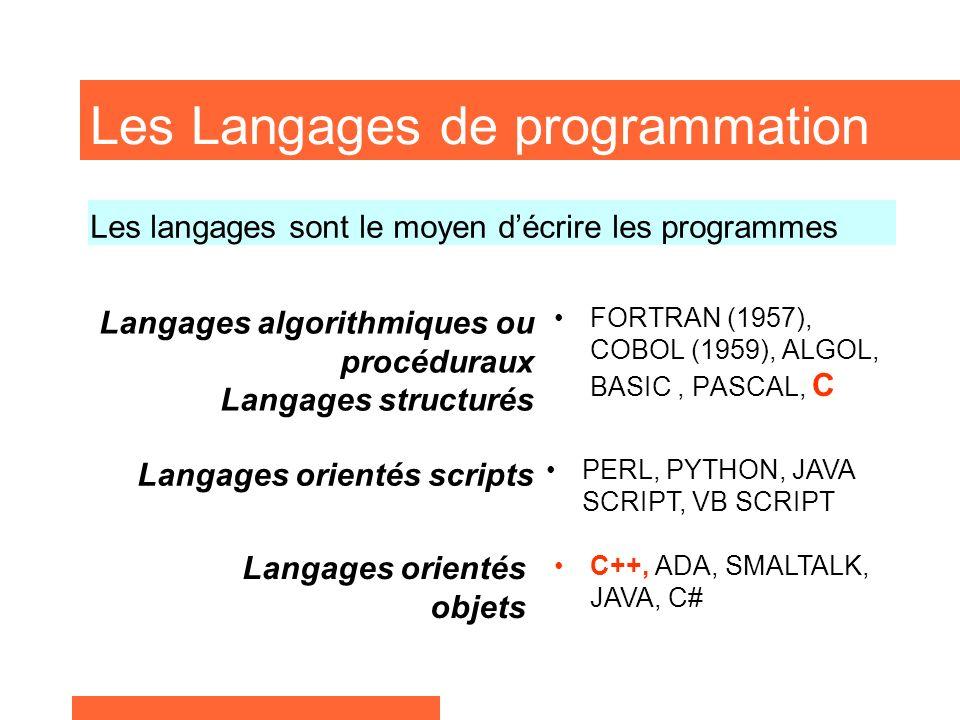 Les Langages de programmation FORTRAN (1957), COBOL (1959), ALGOL, BASIC, PASCAL, C Les langages sont le moyen décrire les programmes Langages algorithmiques ou procéduraux Langages structurés Langages orientés scripts Langages orientés objets PERL, PYTHON, JAVA SCRIPT, VB SCRIPT C++, ADA, SMALTALK, JAVA, C#
