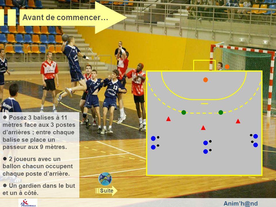 Animh@nd Avant de commencer… Posez 3 balises à 11 mètres face aux 3 postes darrières ; entre chaque balise se place un passeur aux 9 mètres.
