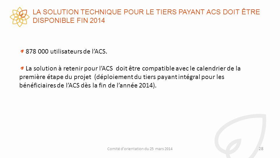 LA SOLUTION TECHNIQUE POUR LE TIERS PAYANT ACS DOIT ÊTRE DISPONIBLE FIN 2014 28 Comité d orientation du 25 mars 2014 878 000 utilisateurs de lACS.