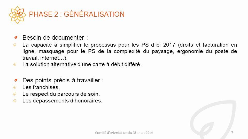 PHASE 2 : GÉNÉRALISATION Besoin de documenter : La capacité à simplifier le processus pour les PS dici 2017 (droits et facturation en ligne, masquage pour le PS de la complexité du paysage, ergonomie du poste de travail, internet…), La solution alternative dune carte à débit différé.