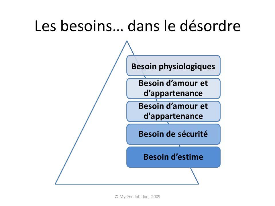 © Mylène Jobidon, 2009 Les besoins… dans le désordre Besoin physiologiques Besoin damour et dappartenance Besoin damour et d'appartenance Besoin de sé